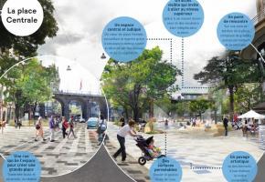 Tous les secteurs de la ville concernés par ces futures évolutions. DR
